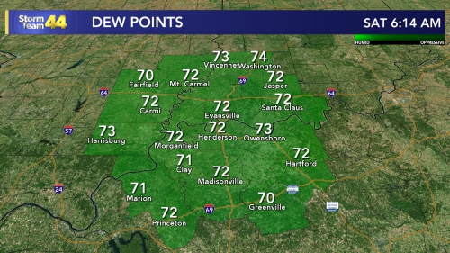 Current%20Dewpoint